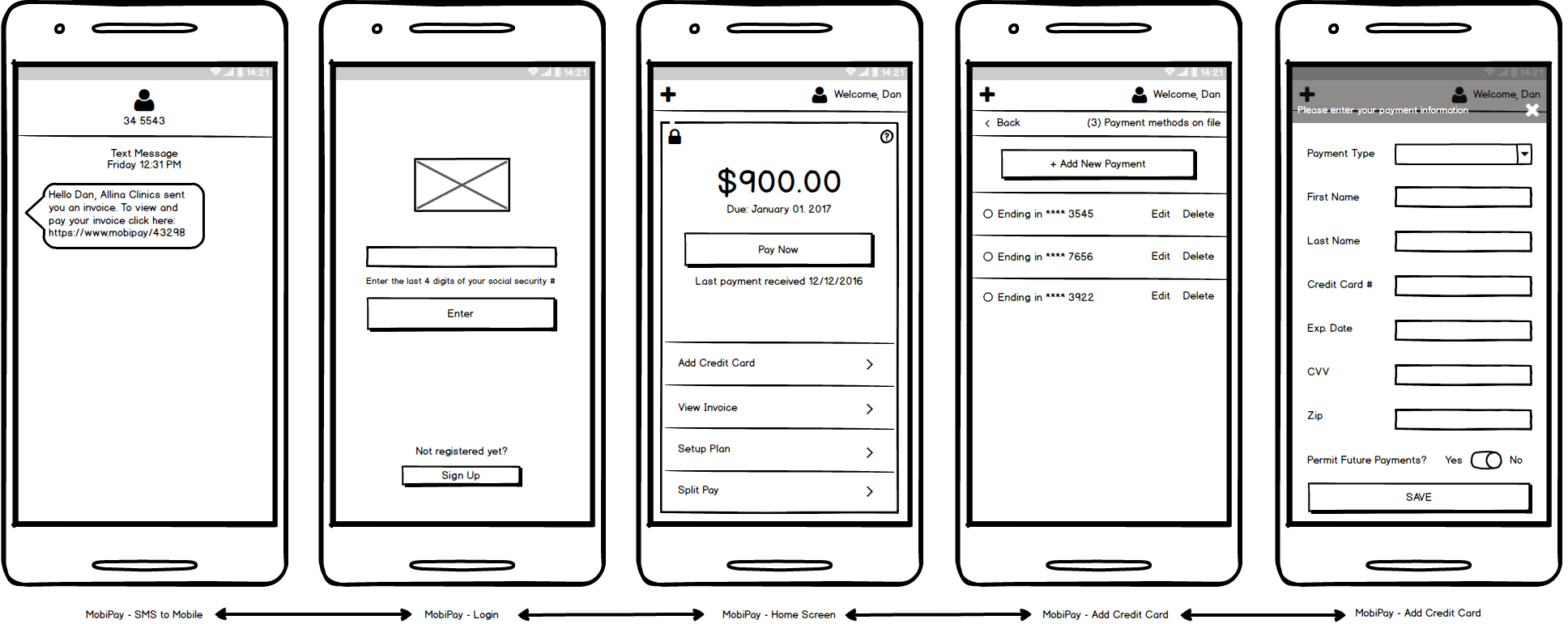 Rapid Prototyping, UX UI, Wireframes